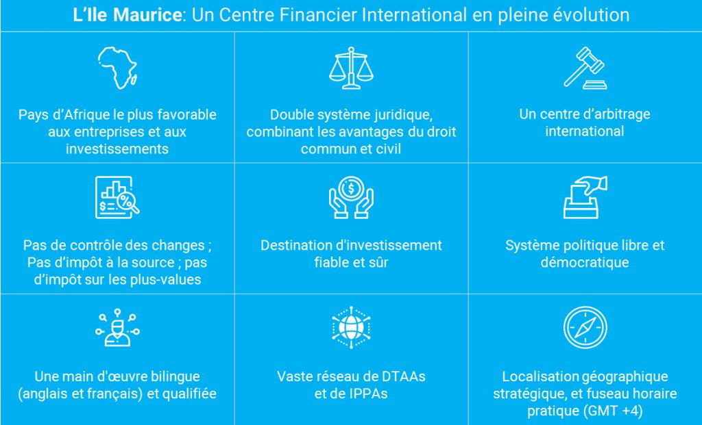 L'Ile Maurice : Un Centre Financier International en pleine évolution - Sunibel Corporate Services