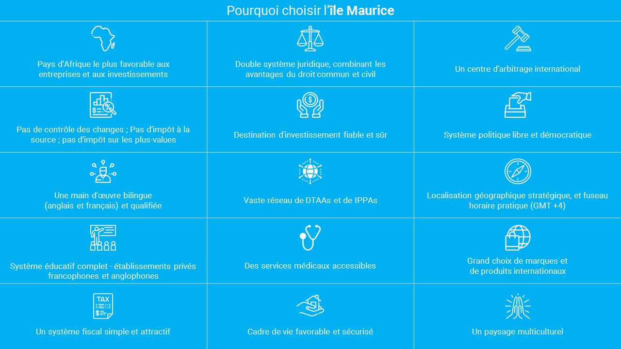 Vivre et travailler à Maurice - Sunibel Corporate Services