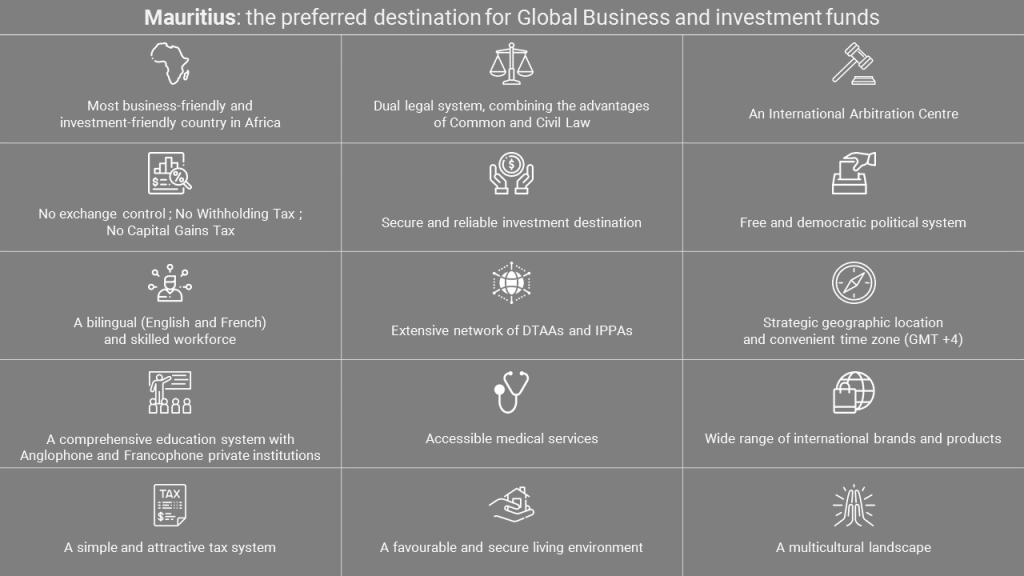 Mauritius: the preferred destination for Global Business and investment funds
