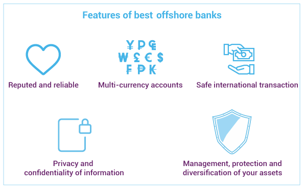 Best countries for offshore banking - Features of best offshore banks