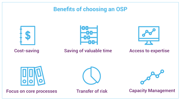 How to open an offshore bank account - choosing an OSP